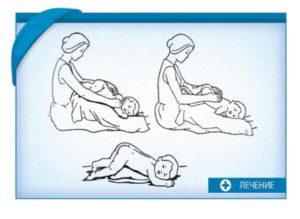 Чем поможет лечебная гимнастика и массаж при простудных заболеваниях детей раннего возраста