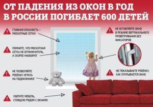 От падения из окон в год в России погибает 600 детей